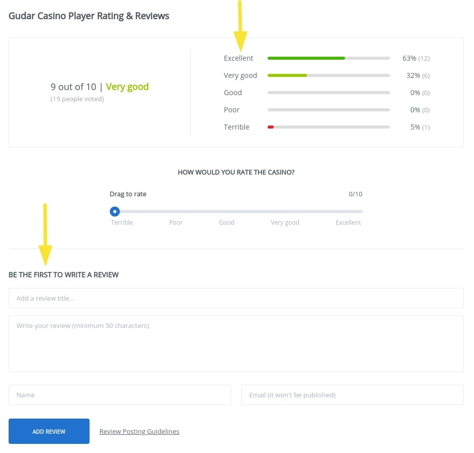 CasinosLists Rating System